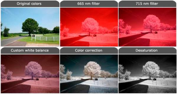 Document Digital Silver Imaging