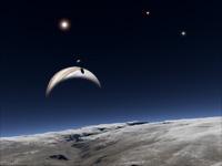 A la recherche des exoplan232tes
