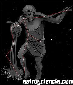 Figura de la constelación de Acuario