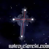 Figura de la Cruz del Sur