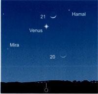 Posición de Venus poco antes del fin del crepúsculo
