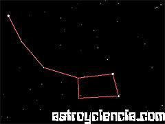Constelación de la Osa Menor