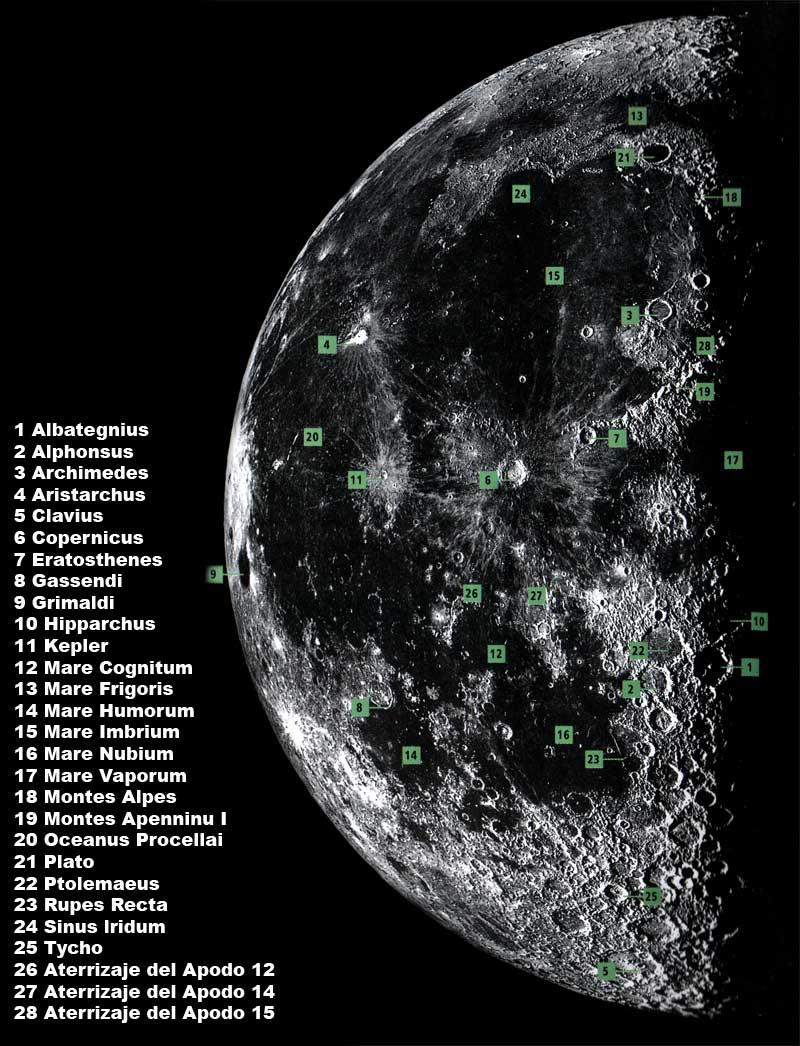Observación de la Luna en cuarto menguante – astroyciencia: Blog de ...