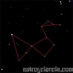 Constelación del Pavo