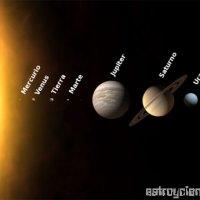¿Por qué Venus y Mercurio sólo se ven cuando amanece o anochece?