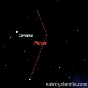constelación de Pictor