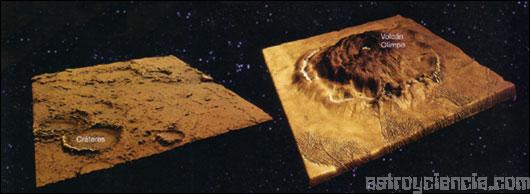 Cráteres y Volcanes de Marte