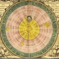 Sistema Solar Copernicano
