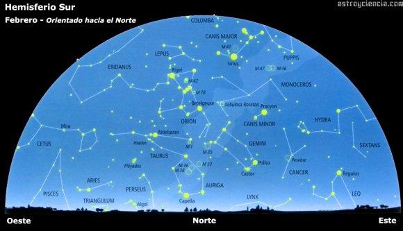 Febrero - Hemisferio Sur - Orientación Norte