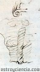 Dibujo de un torbellino por Leonardo Da Vinci