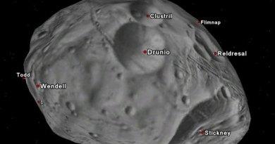 Phobos: Luna de Marte