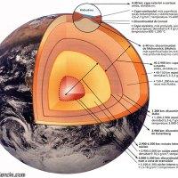 Definición de las capas internas de la Tierra (corteza, manto y núcleo)