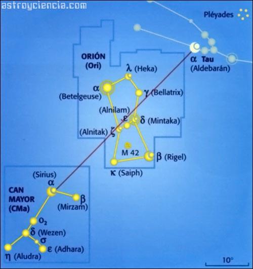 Localizar la constelación de Orión y el Can Mayor