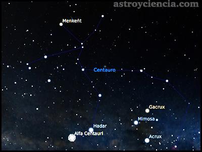 centauro-constelacion