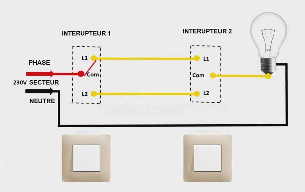 Comment Installer Un Interrupteur Va Et Vient Astuces Et Bricolage