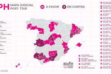 IRPH: Una nueva sentencia del JPI 50 Bis de Barcelona declara nulo el índice