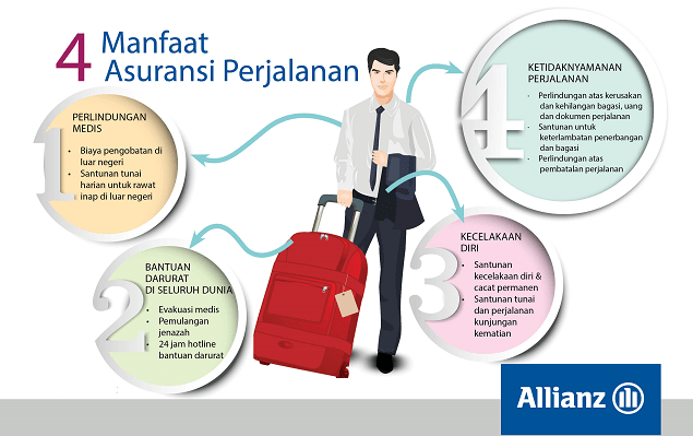 manfaat-asuransi-perjalanan-allianz-travelpro