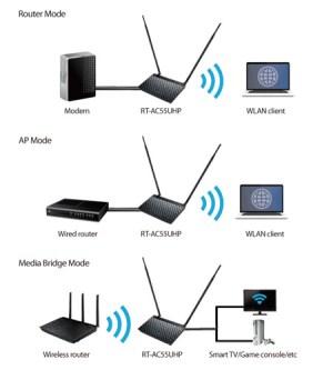 RTAC55UHP | Networking | ASUS Bangladesh