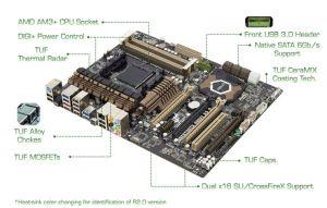 SABERTOOTH 990FX R20 | Motherboards | ASUS Global