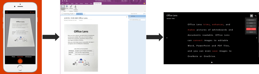 Showing workflow using Office lens (photograph document, to onenote to immersive reader