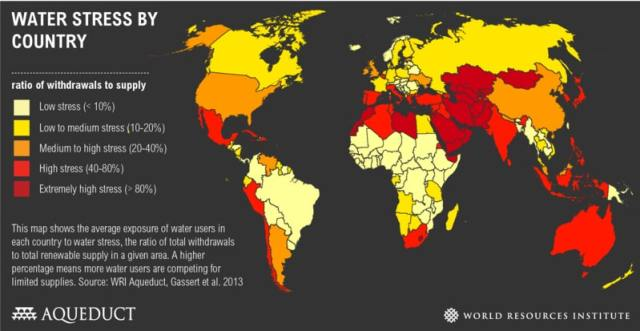 Water Scarcity - World Resources Institute