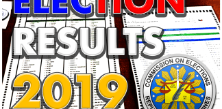 Election 2019 Results - Philippines