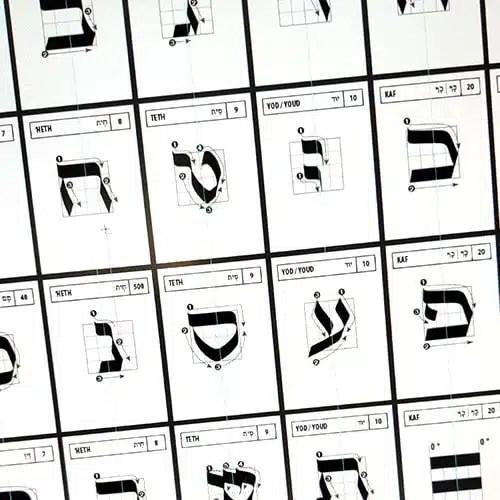 Nous vous proposons un cours particulier de calligraphie en visioconférence suite au confinement. D'une durée de 1h 30. Il est impératif d'avoir son matériel, mais il tout de même est possible de vous l'envoyer par la poste ou de venir le chercher à l'Atelier Aleph, 74 avenue des Gobelins 75013 Paris. Il vous sera envoyé les supports de cours en passant par Google Drive, et vous pourrez aussi déposer vos travaux pour les corrections dans un dossier spécifique sur Google Drive. Nous aurons besoin d'un mail pour y accéder.