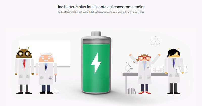 Système de batterie intelligente, android marshmallow