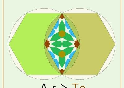 Exposition rencontre : AR>TE en Italie