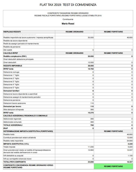 Modello Fattura Excel Esempi Scaricabili Online E Come