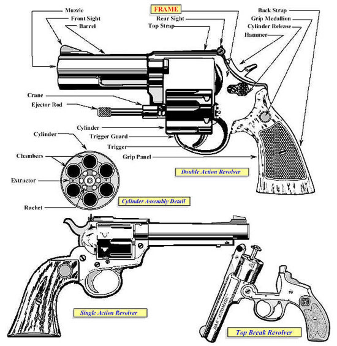 Revolver Handgun
