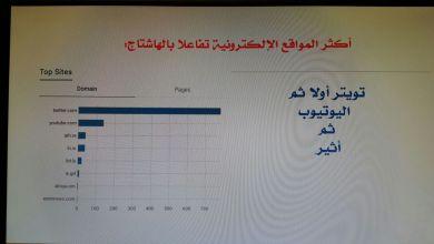 Photo of الشورى: أثير أكثر موقع عُماني تفاعلًا مع بيان القوى العاملة