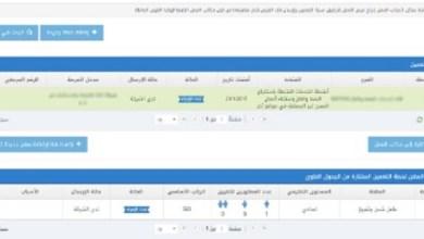 Photo of غدًا … تطبيق التقديم الإلكتروني الإلزامي لخطة التعمين بمحافظة مسقط