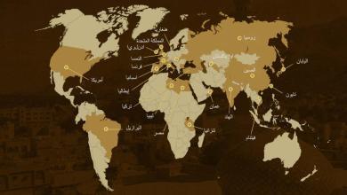 Photo of صندوق الاحتياطي العام للدولة يضيف استثمارات عالمية جديدة