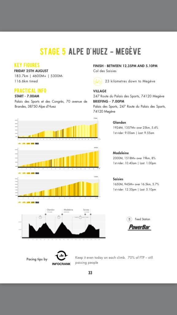 Haute Route Alps Stage5