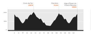 オートルートラルプデュエズ_Stage2_Cols