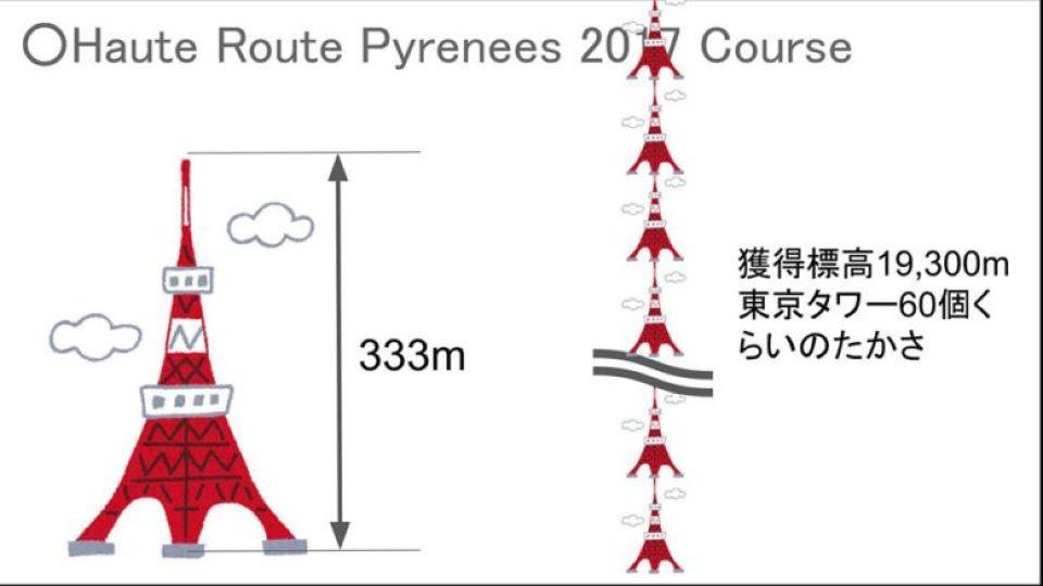 オートルートピレネー 授業スライド13