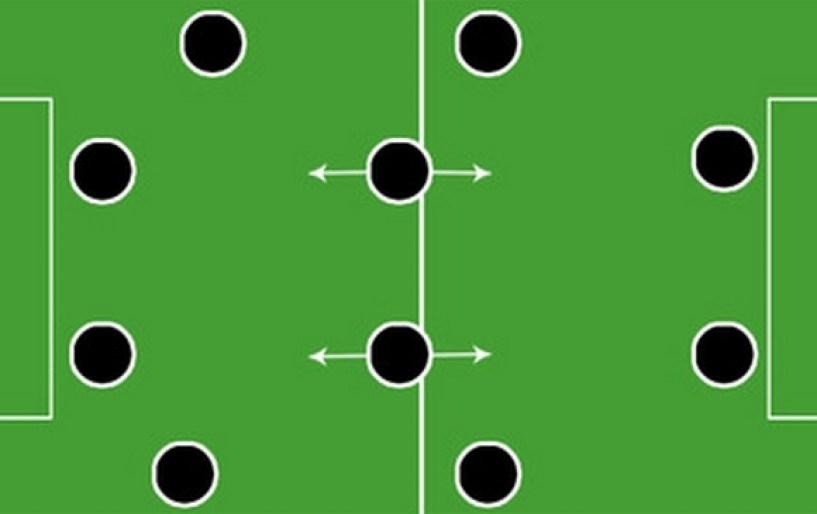 Παίζουν μπάλα… τα σενάρια χωρίς λογική!