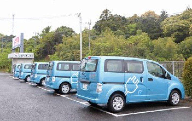 Ενεργειακό πάρκο με μπαταρίες αυτοκινήτων