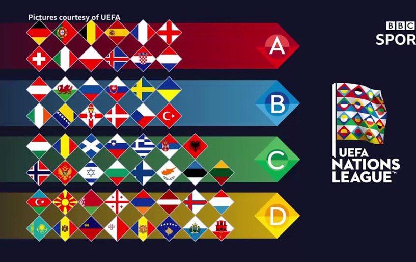 Πρεμιέρα σήμερα στη νέα διοργάνωση της UEFA, Nations League