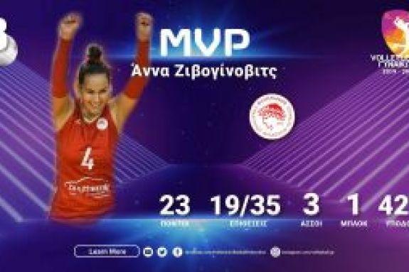 Ολυμπιακός: Η Ζιβογίνοβιτς MVP της 8ης αγωνιστικής