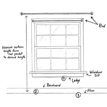window treatment guide at home