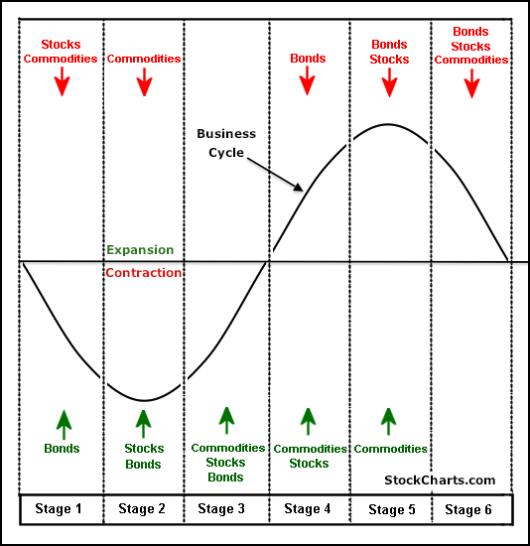 im-10-cycle