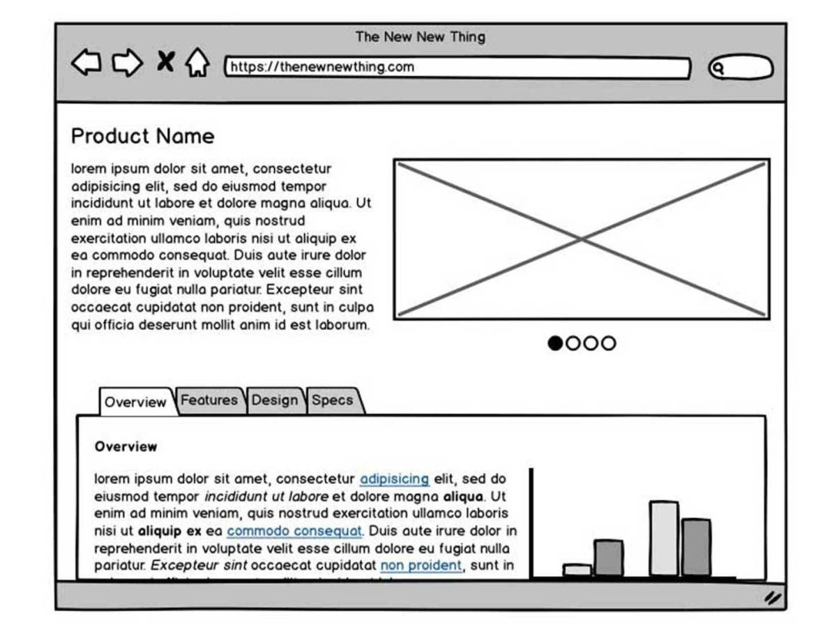 prototyping: wireframe
