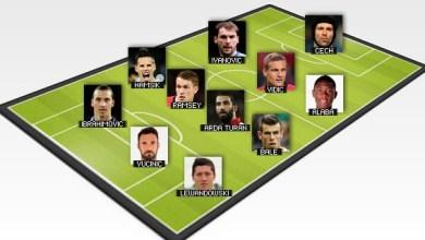 El arquero español Víctor Valdés se sumó hoy a la lista de lesionados, aunque Teo Walcott (Inglaterra) y Radamel Falcao (Colombia), aún tienen esperanzas de recuperarse a tiempo