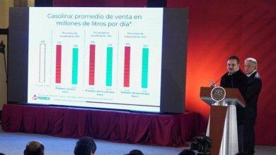 En conferencia de prensa conjunta con el presidente Andrés Manuel López Obrador, el titular de Pemex destacó que ya se están alcanzando los niveles de venta que se tenía el año pasado sin el problema de robo de combustible