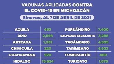 avance, vacunación, Michoacán