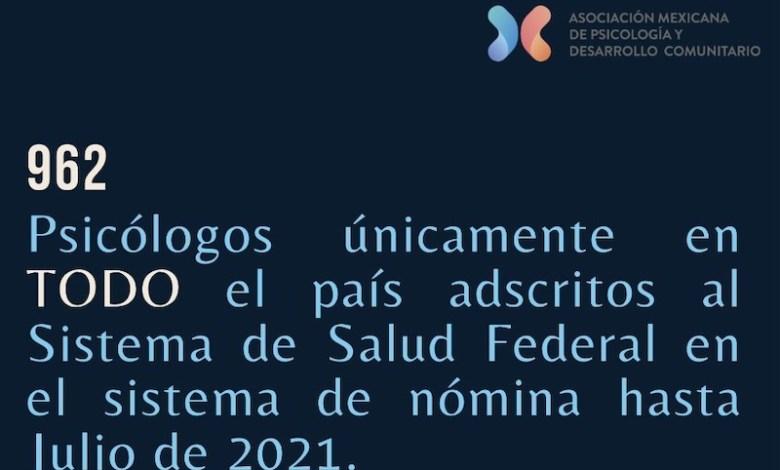 Asociación Mexicana de Psicología y Desarrollo Comunitario