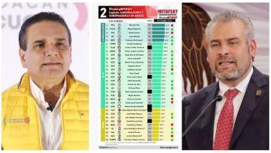 Los suspirantes, Silvano Aureoles, Mitofsky, Alfredo Ramírez Bedolla