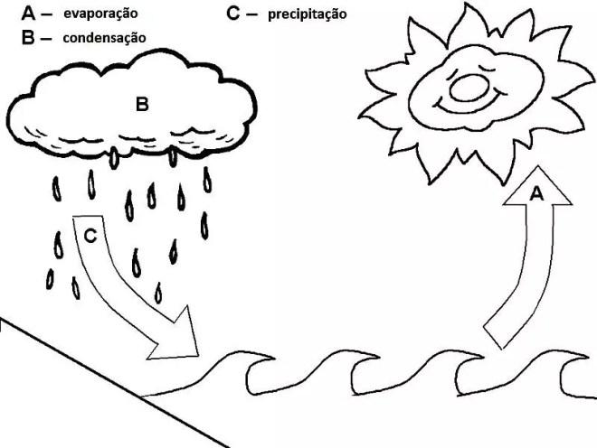 desenhos-colorir-agua5